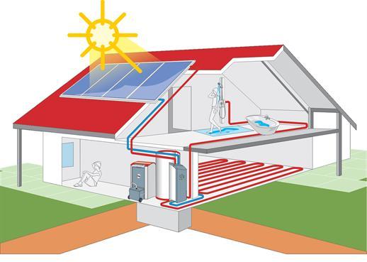 alternative erneuerbare energien peter benner w lfrath. Black Bedroom Furniture Sets. Home Design Ideas